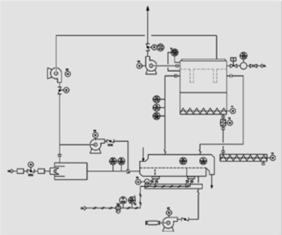 Tema Process Fluid Bed Dryer Schematic