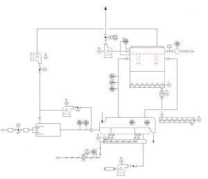 Process flowsheet of Tema Process RDF dryer plant